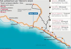 Как добраться до Черного моря